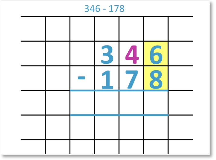346 – 178 shown as a column subtraction looking at regrouping