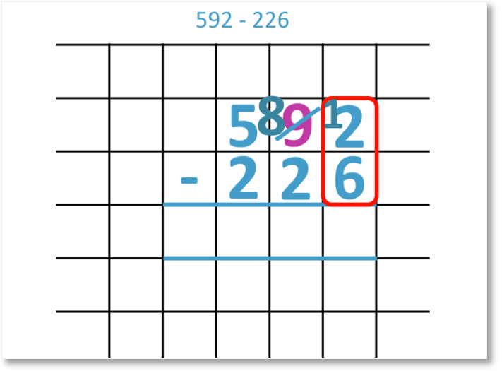 592 - 226 shown as a column subtraction with regrouping