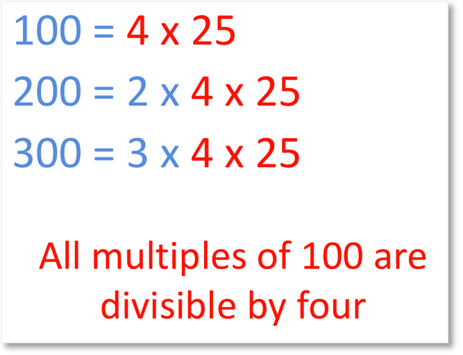 All multiples of 100 are divisible by 4