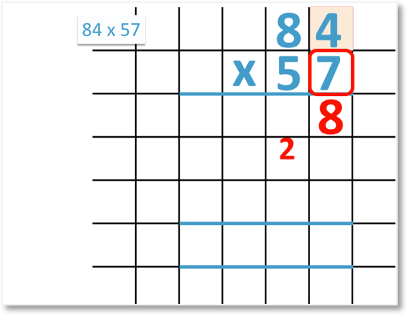 84 x 57 multiplying by the units, 4 x 7 = 28
