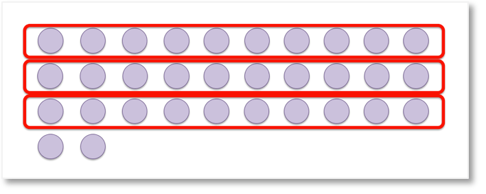 32 counters grouped in tens