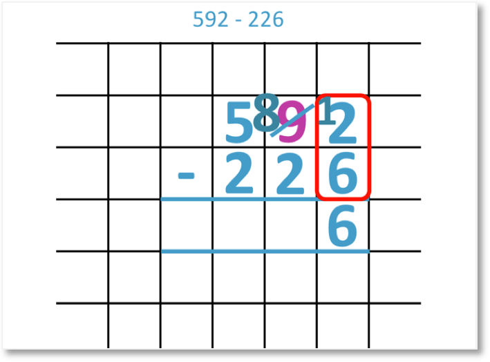 592 - 226 shown as a column subtraction borrowing regrouping from the tens column