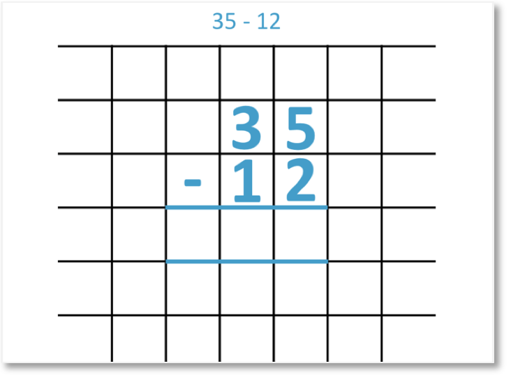 35 - 12 = 23 set out for the column subtraction method