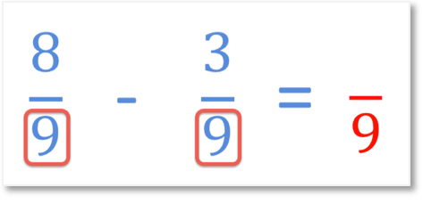 subtracting fractions with the same denominator 8/9 - 3/9