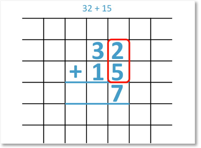 adding the units in the column addition of 32 + 15