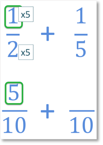 one half add one fifth by making like fractions with the same denominators