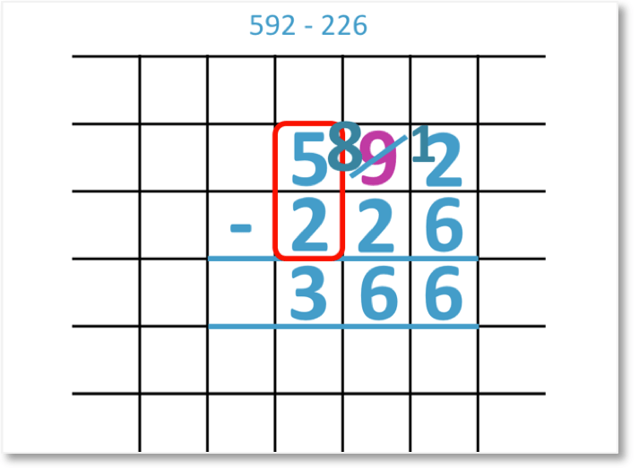 592 - 226 = 366 shown as a column subtraction with borrowing