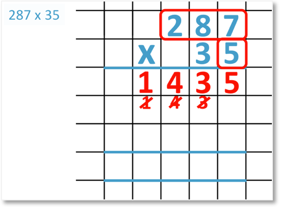 multiplying a 3 digit number by a 2 digit number 287 x 35 set out in long multiplication method
