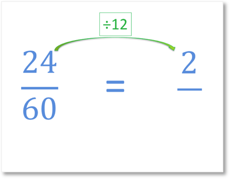 simplifying 24 out of 60 with equivalent fractions