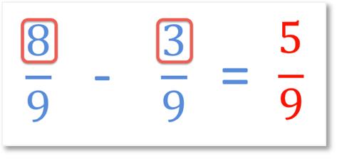 subtracting fractions 8 ninths minus 3 ninths