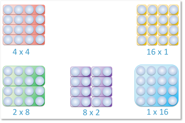 an array of 16 counters arranged as all its factors in different groups of arrays
