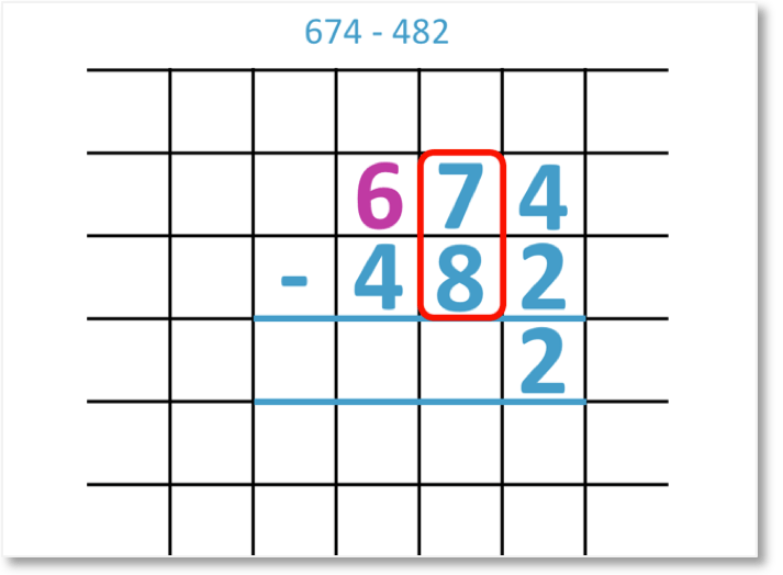 674 – 482 shown as column subtraction borrowing from the hundreds