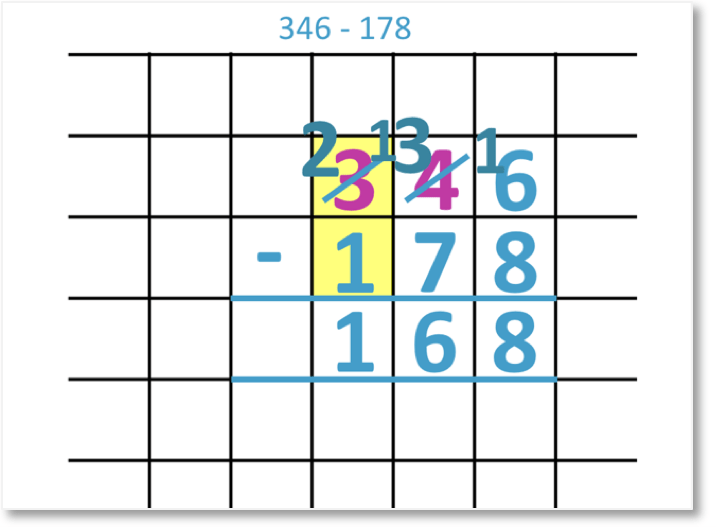 example of subtraction with regrouping twice