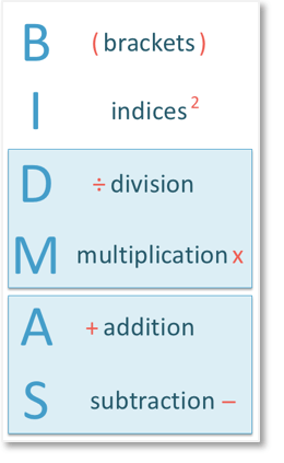 BIDMAS guide showing the order in which to do a calculation