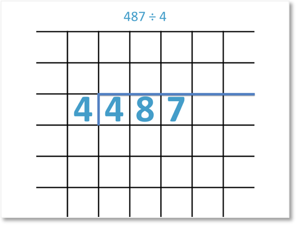 example of how to write short division with 487 ÷ 4