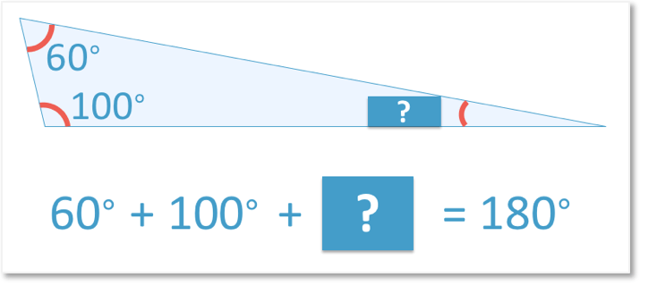 find the missing angle in a triangle with angles of 60 and 100 degrees