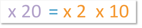multiplying by 20 is the same as multiplying by 2 and then by 10
