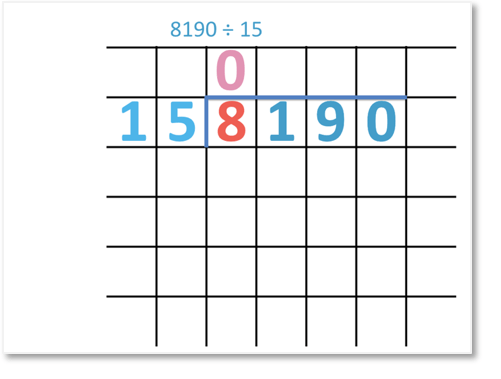 8190 divided by 15 set out as long division