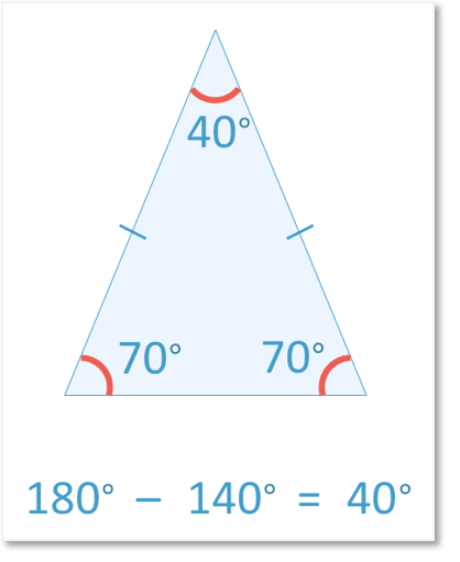 Finding the missing top angle of an isosceles triangle to be 40 degrees by subtracting the two equal base angles which are 70 degrees