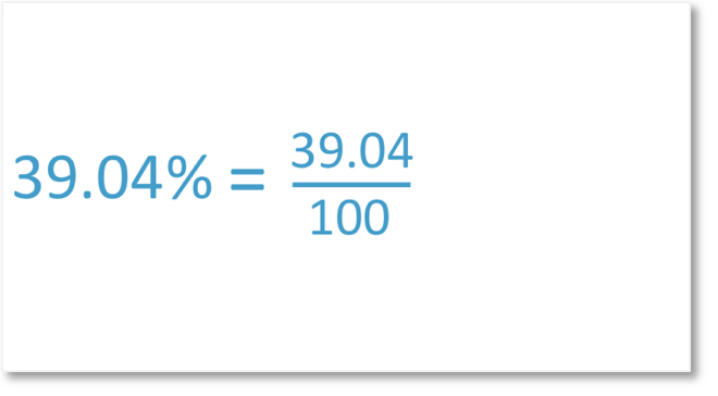 the decimal percentage 39.04% written as a fraction as 39.04 out of 100