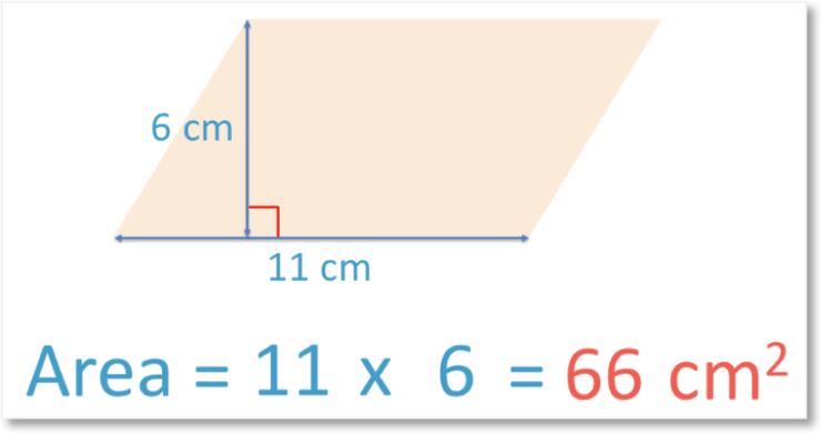 example of finding the area of a parallelogram with base 11cm and height 6cm