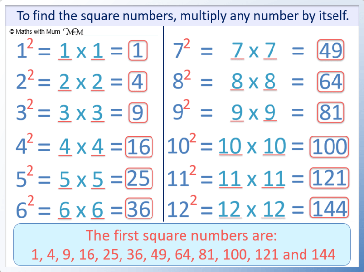 list of the first 12 square numbers