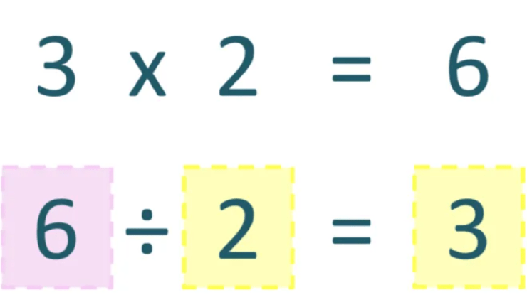 multiplication to division