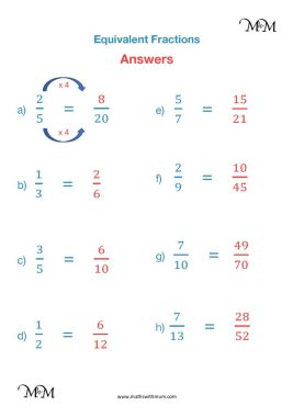 finding a missing numerator or denominator worksheet answers pdf