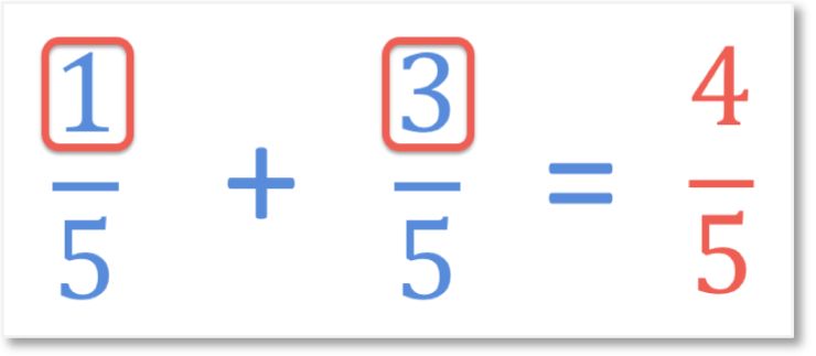 example of adding fractions with a common denominator of five