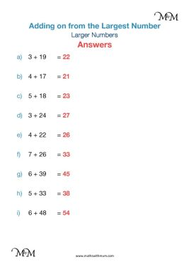 counting on addition strategy worksheet answers pdf
