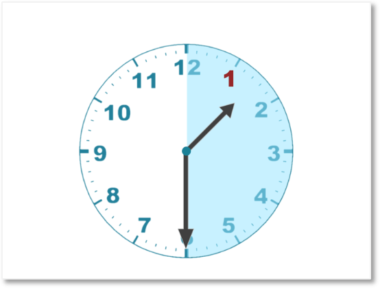 reading half past the hour a clock face