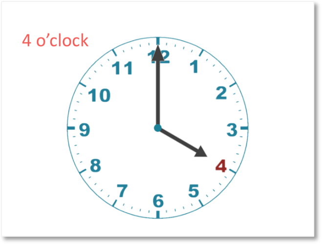reading the hour four o'clock when telling time on an analogue clock