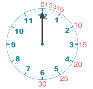 telling the time 5 minute intervals