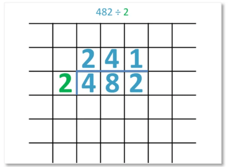 short division example