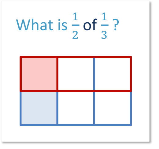 half of the fraction one third
