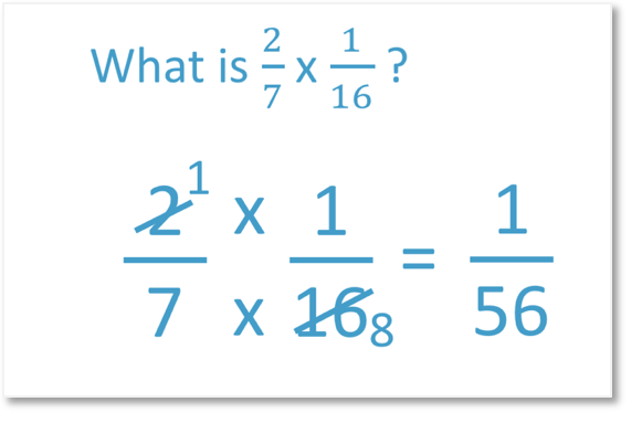 multiplying fractions by cancelling common factors example