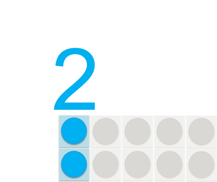 2 is an even number as it can be arranged in a pair of two ones
