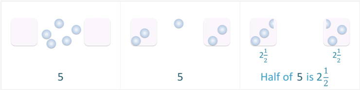 teaching halving odd numbers with counters, halve of 5 is 2 and a half