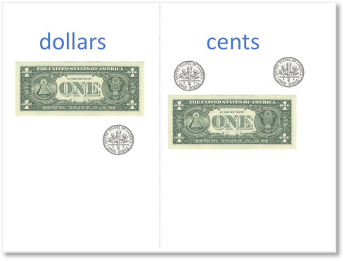 how much american money is this?
