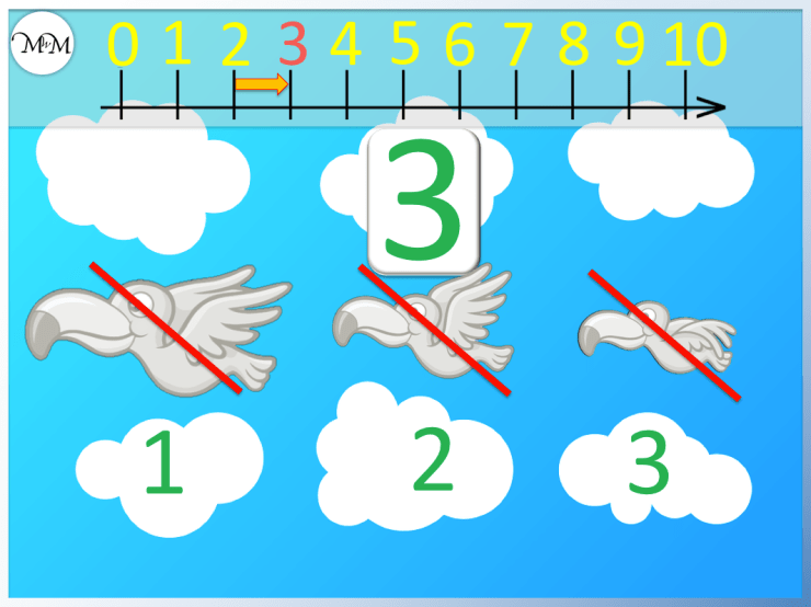 three birds counted on a number line when teaching counting