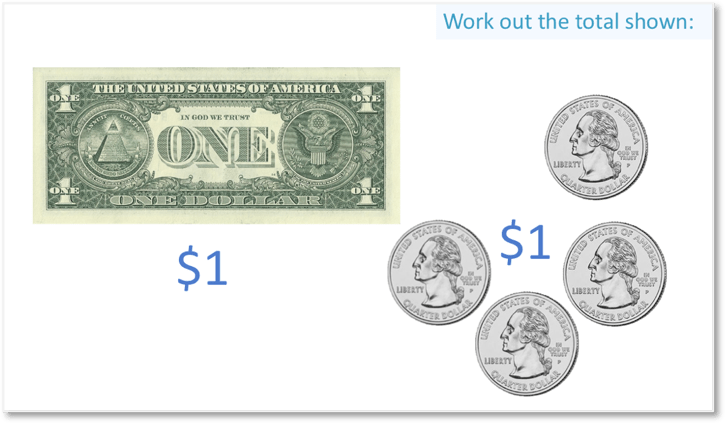 counting the four quarter dollar coins to make one dollar plus the dollar bill makes two dollars in total