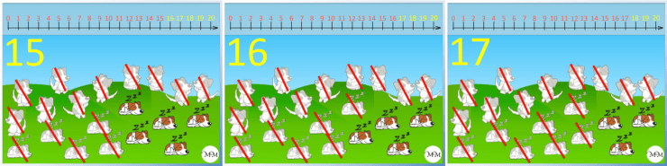 20 dogs to count with a number line
