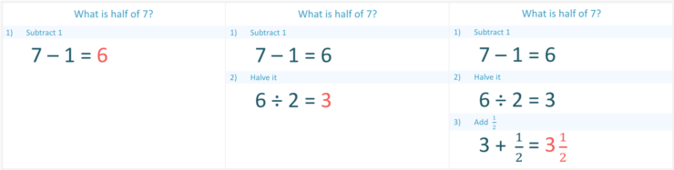 halving the odd number 7 by partitioning