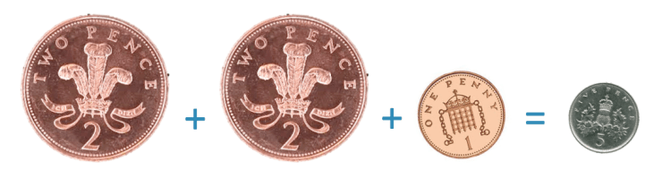 two two pence coins plus a one pence coin has the same value as a five pence coin