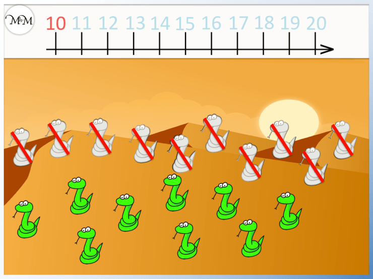 counting snakes past ten using a number line