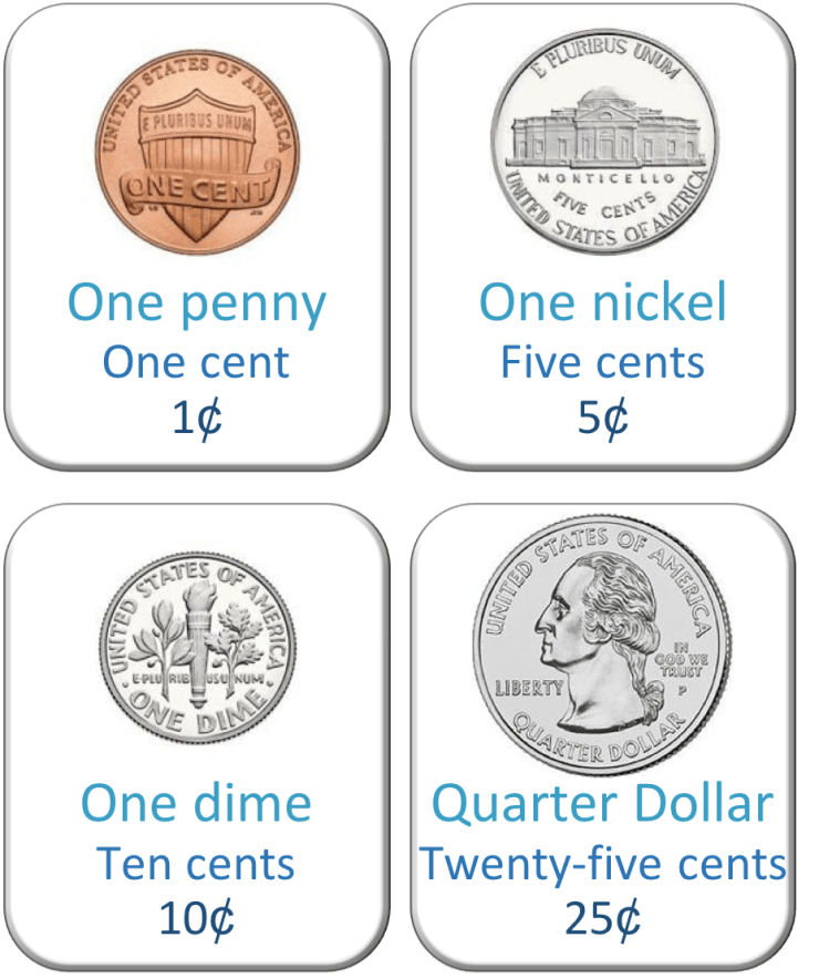 Counting US Coins: Dimes, Nickels, Pennies & Quarters - Maths with Mum