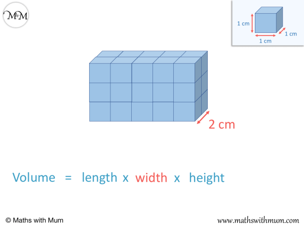 diagram showing the width of a cuboid
