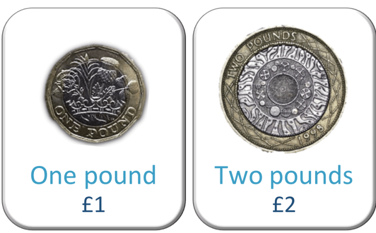 british pound coins with pictures