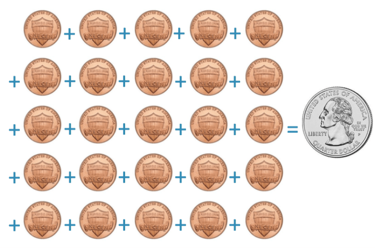 value of a quarter shown in cents