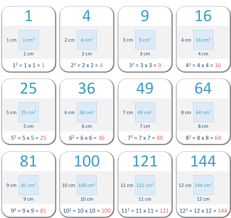 square numbers poster
